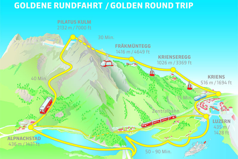The Pilatus 'Golden Round Trip'